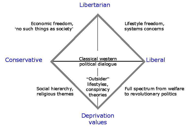 pragmatics thesis